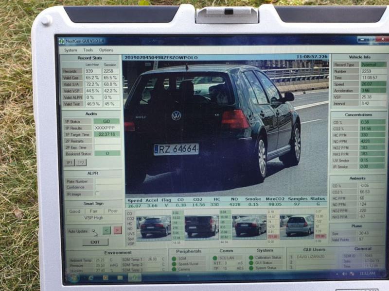 Pomiary Emisji Spalin Warszawa - Remote Sensing Warsaw